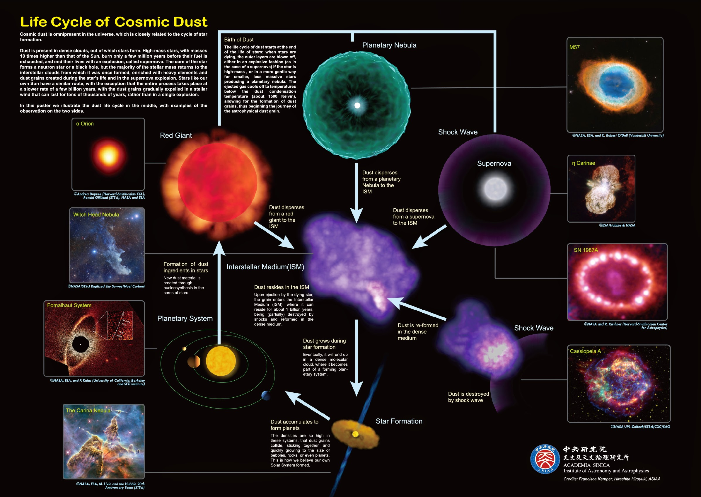 Life cycle of cosmic dust – International Association of ... - photo#14